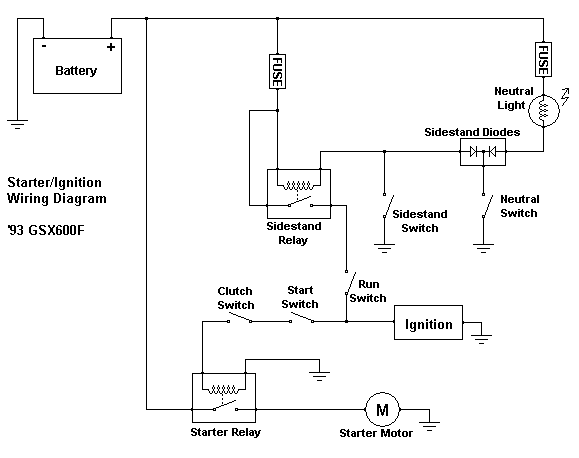 starter ignition wiring starter ignition wiring motorcycle starter relay wiring diagram at gsmx.co